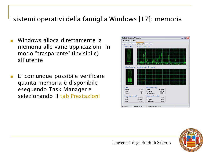 I sistemi operativi della famiglia Windows [17]: memoria